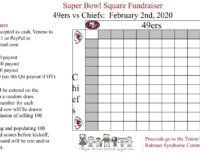 2020 Super Bowl Square Fundraiser